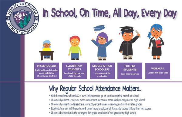 In School, On Time, All Day, Every Day - see information above