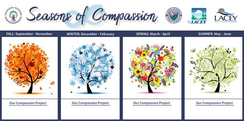 The Compassion Project board that will be displayed in each school. Trees and dates for each season.