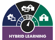 Hybrid Learning Stage 5