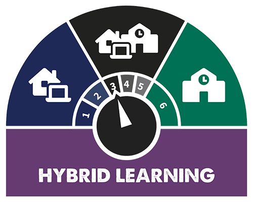 Current Stage: Stage 3 Hybrid learning
