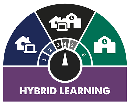 Hybrid Learning - Stage 4