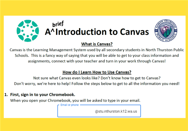 How do I log into class? Click Here for Canvas Instructions